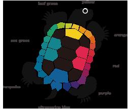 色彩:花咲男のサイト(大阪・空堀・亀工場)Logo